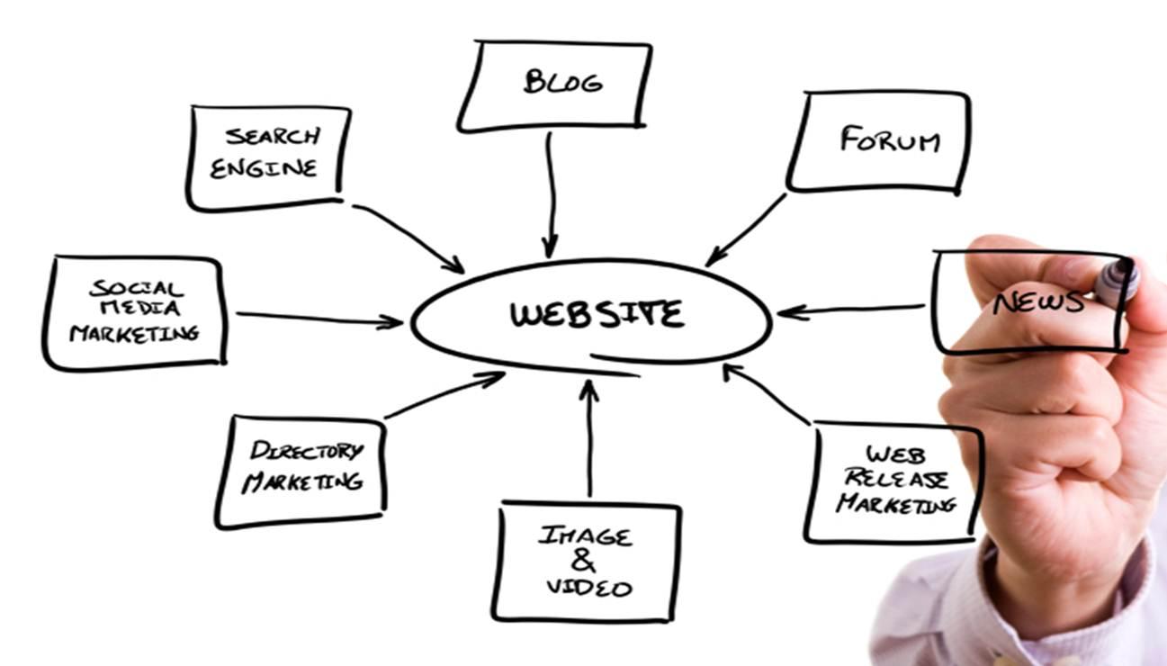 DMRpresents Marketing Services